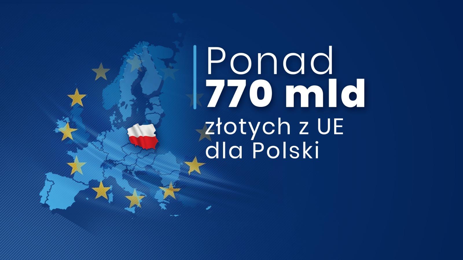 Podczas zakończonego Szczytu Rady Europejskiej w Brukseli premier Mateusz Morawiecki wynegocjował najlepsze warunki finansowe w historii polskiego członkostwa w UE. Zabezpieczył też Polskę przed arbitralnymi decyzjami.
