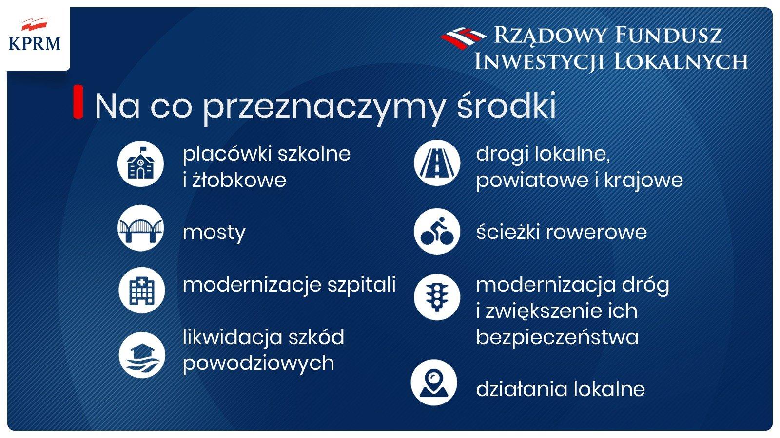 Rządowy Fundusz Inwestycji Lokalnych w Słupsku