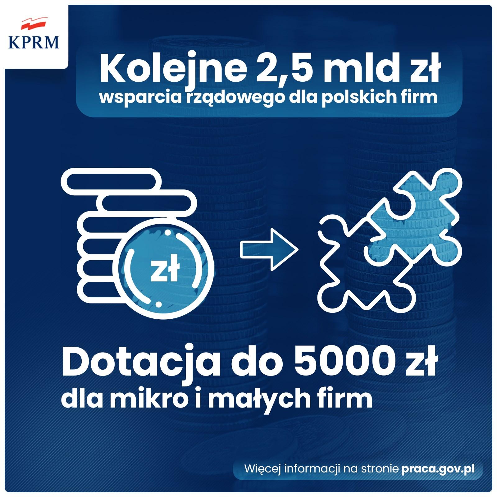 Tarcza Branżowa to pomoc dla polskich przedsiębiorców