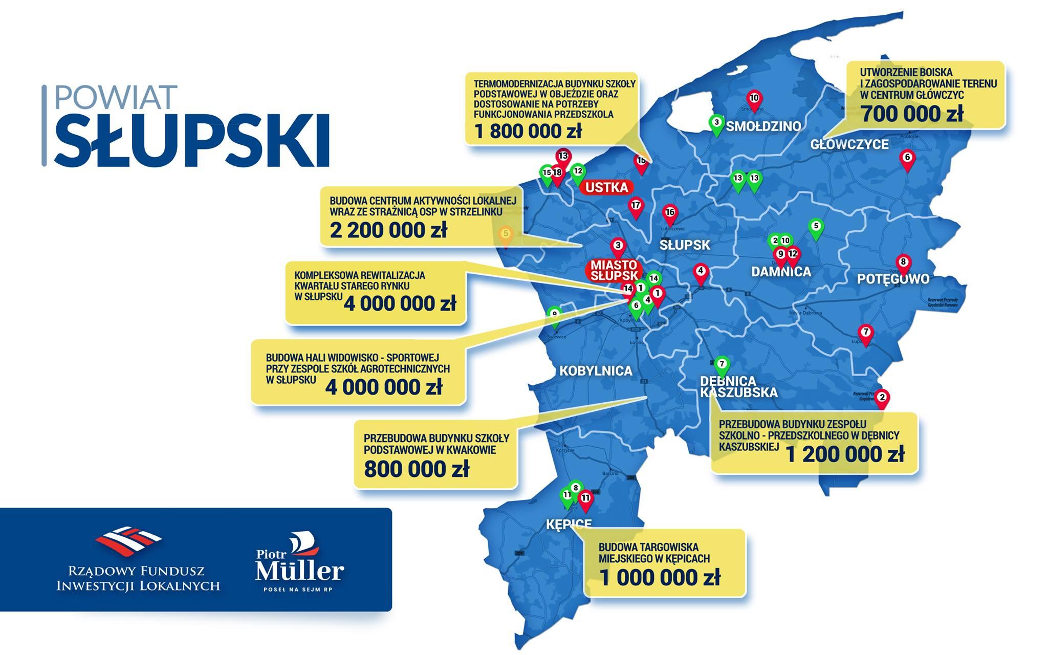 Ponad 15 mln złotych na kolejne inwestycje w regionie słupskim. Łącznie to już 83 mln zł z Rządowego Funduszu Inwestycji Lokalnych dla regionu słupskiego!