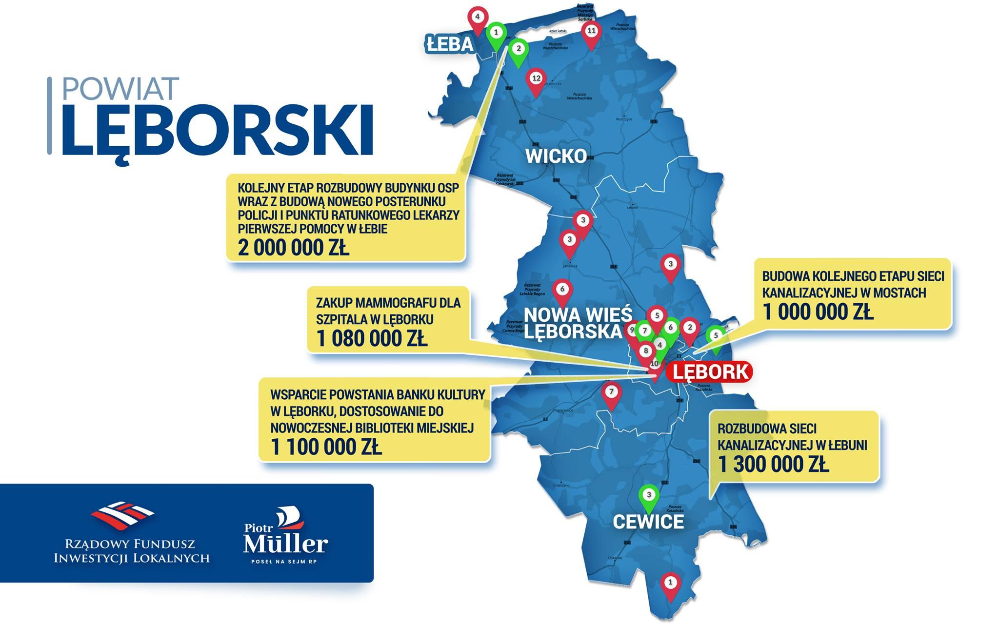 Ponad 6 mln złotych na kolejne inwestycje w regionie lęborskim. Łącznie to już 29 mln zł z Rządowego Funduszu Inwestycji Lokalnych dla regionu lęborskiego.