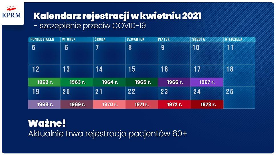 Kalendarz rejestracji na szczepienia – od 12 kwietnia ruszają kolejne roczniki!