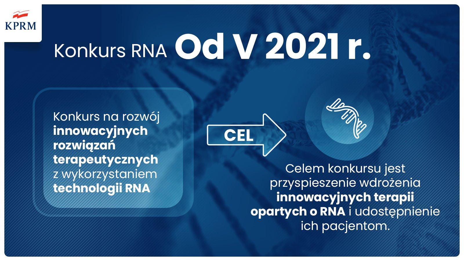 Wdrożenie technologii mRNA w Polsce