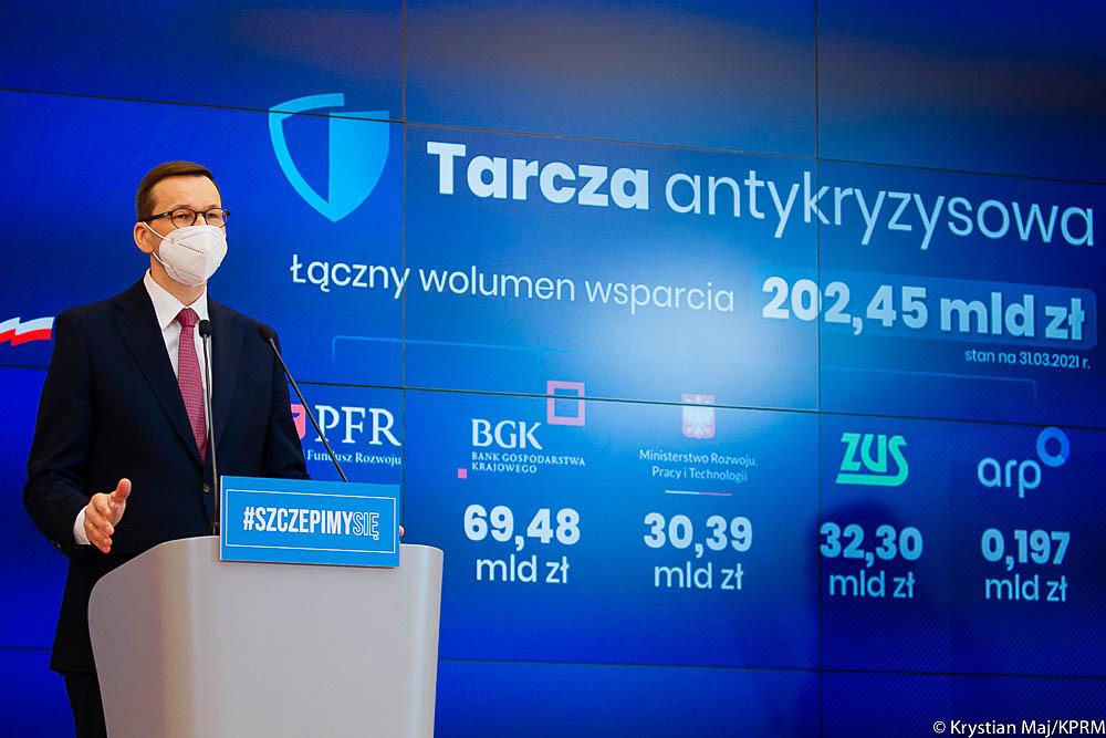 Tarcza Antykryzysowa – wsparcie dla polskich przedsiębiorców