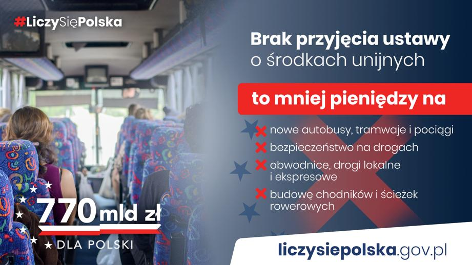 #LiczySięPolska