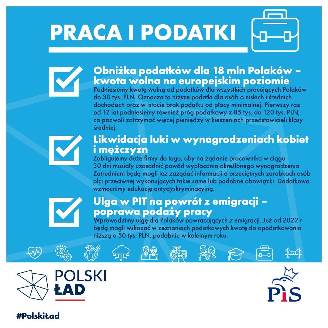 #PolskiŁad jest korzystny lub neutralny dla 90% podatników. Na emeryturze bez podatku zyska aż 91% emerytów i rencistów. 18 mln Polaków zyskuje na zmianie. System jest tak skonstruowany, że każdy kto zarabia na umowie o pracę do 10 000 zł nie straci.